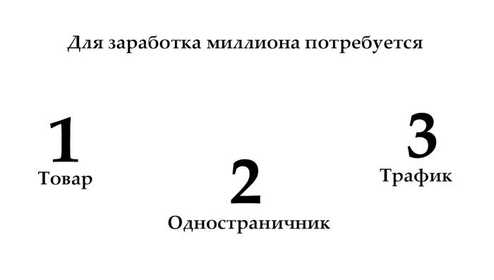 Изображение - Как зарабатывать, имея на руках миллион рублей 150791556217947288