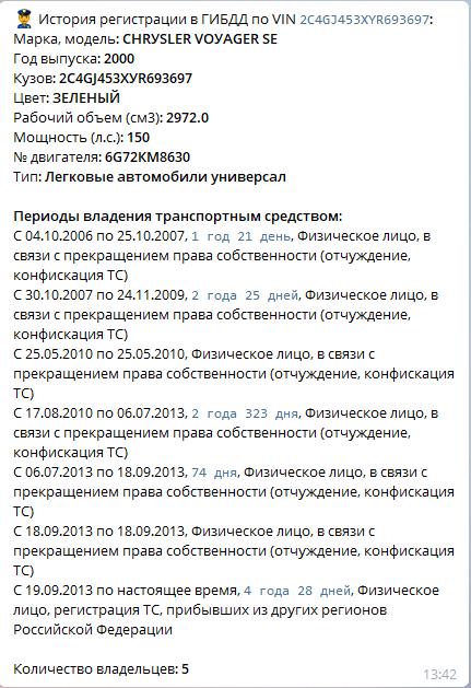 Бот для телеграм @AvinfoBot Telegram бот, Карпрайс, Телеграм бот carprice проверка, Проверка