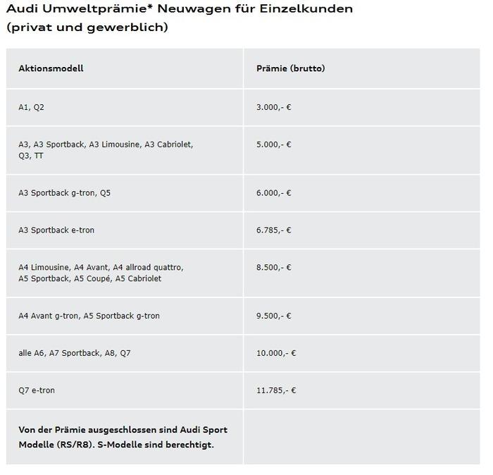 Германия: Экологическое безумие на авторынке Германия, Подержанные авто, Co2, Автозапчасти, Длиннопост, Утилизация
