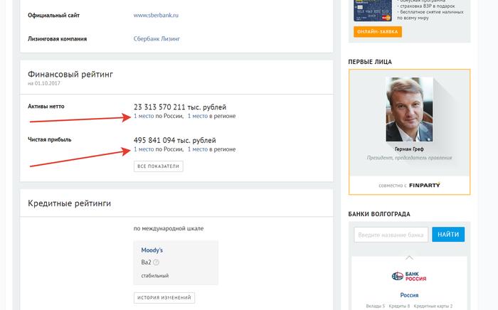 Как Cбербанк обманывает людей через Сбербанк-онлайн ! Снижение ставок по ипотеке, Сбербанк, Сбербанк онлайн, Мошенничество, Кредитная история, Разоблачение, Длиннопост