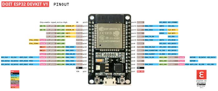 Знакомимся с ESP32, часть 3: по мелочи Esp32, Arduino