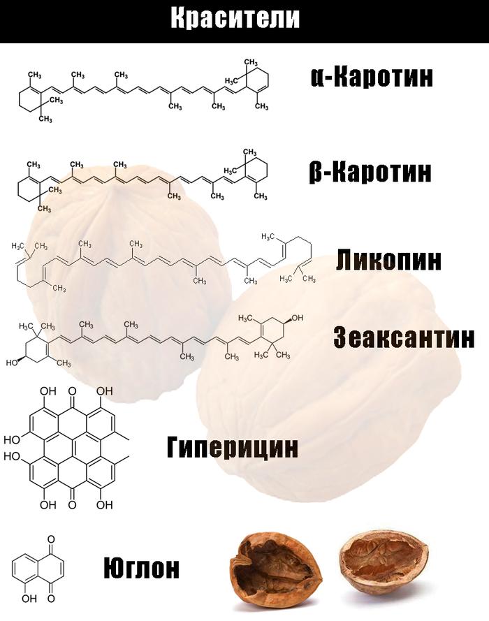 Химия грецкого ореха Химия, Лига химиков, Орехи, Грецкие орехи, Органика, Еда, Длиннопост