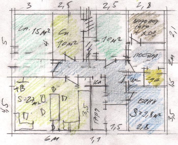 План дома 2. строительство дома, планировка, длиннопост