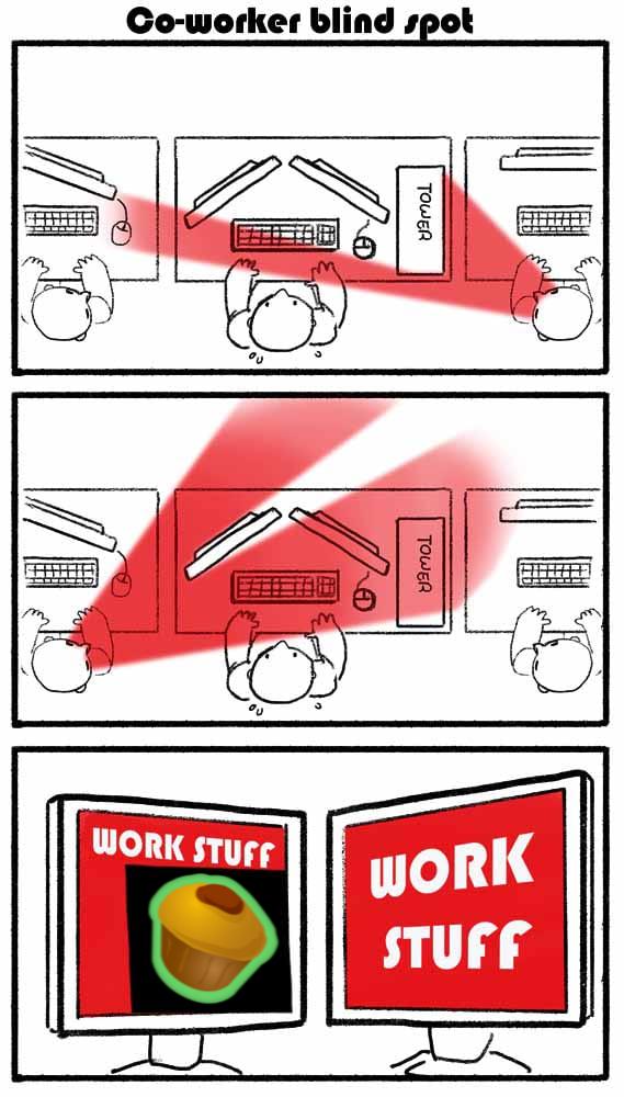 Для пикабушников на работе