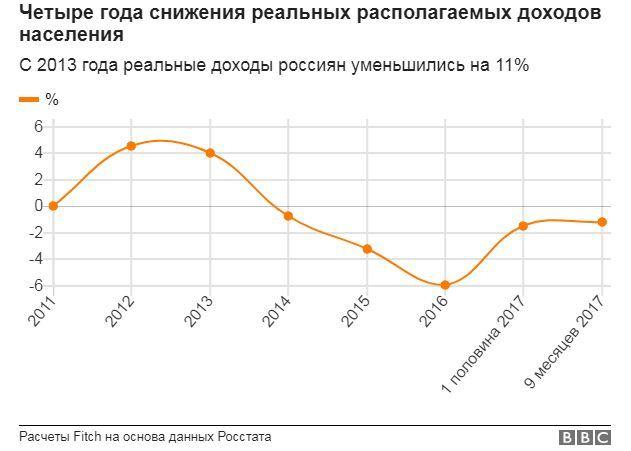 Картинки по запросу Как разнятся зарплаты в России и странах Европы