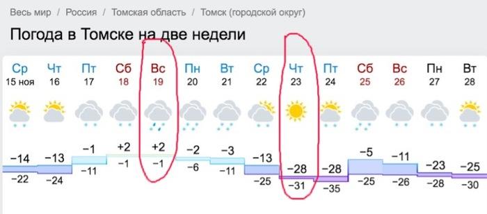 Вот такой прогноз погоды увидел я сегодня