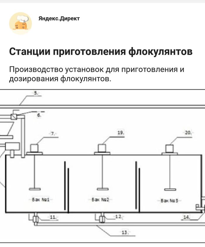 ЯндексДирект Яндекс директ, Рандом, Что это?
