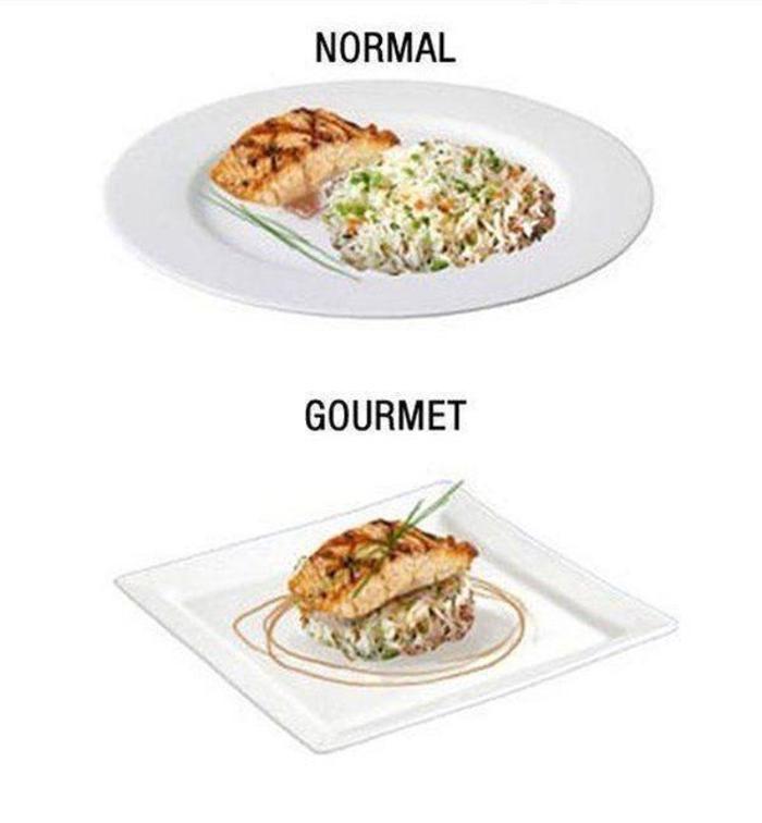 Вся суть кулинарных шоу