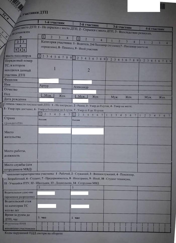 Росгосстрах, мошенники и я (Часть 2) Росгосстрах, Гибдд, Мошенники, Россия, ДТП, Длиннопост