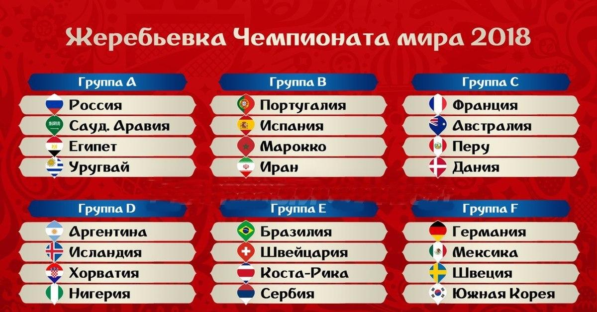 результат жеребьевки чемпионата мира 2018
