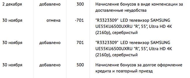 купить в кредит в ситилинке онлайн подать заявку на кредит в восточный банк онлайн заявка на кредит карту
