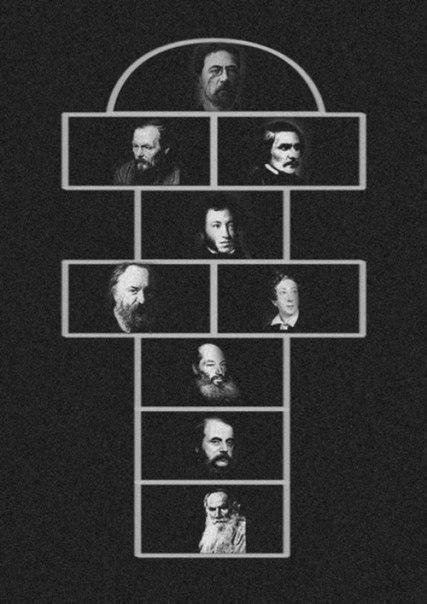 Классики. Русские классики, Николай Гоголь, Детство, Классики, Правила