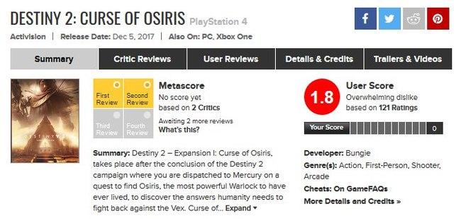 Destiny 2 ограничивает игроков, не купивших DLC Destiny, Destiny 2, Игры, Activision, Bungie, Dlc, Длиннопост, Лутбоксы