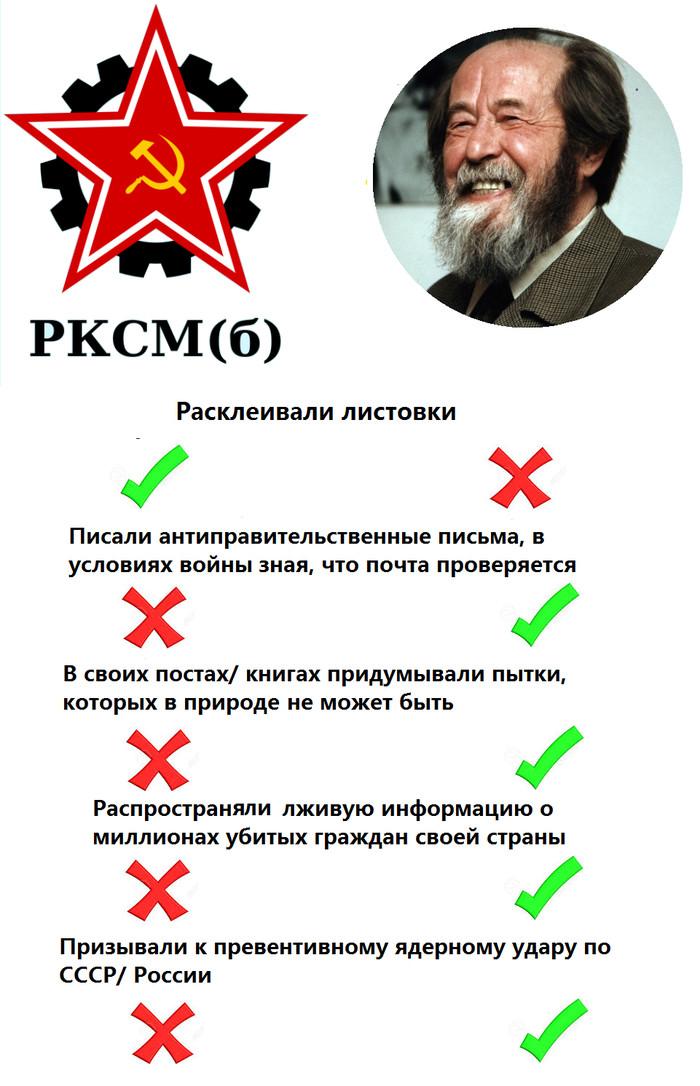 Кто тут отморозки? Солженицын, Предательство, Коммунизм, Рксмб, Длиннопост, Политика