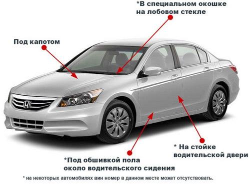 Как «пробить» автомобиль в Интернете: используем доступные базы данных и логику Лига детективов, Авто, Автомобильные номера, Гибдд, ГАИ, Habrahabr, Длиннопост