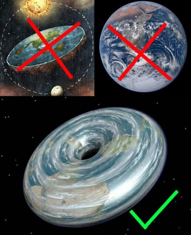 Больше никаких споров о том, Земля круглая или Земля плоская...