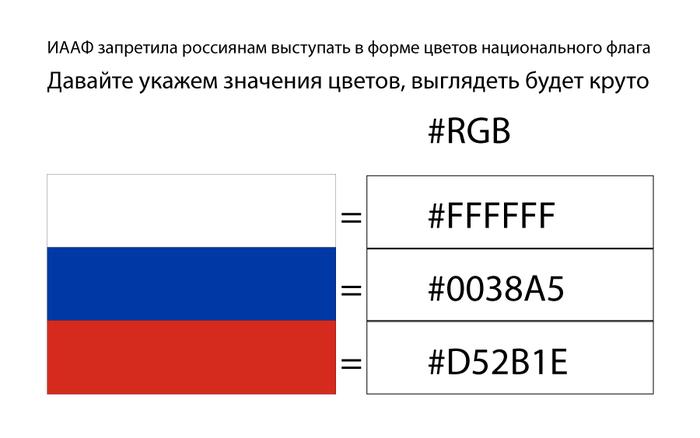 Флаг России попал под запрет. Выход из ситуации, один из...