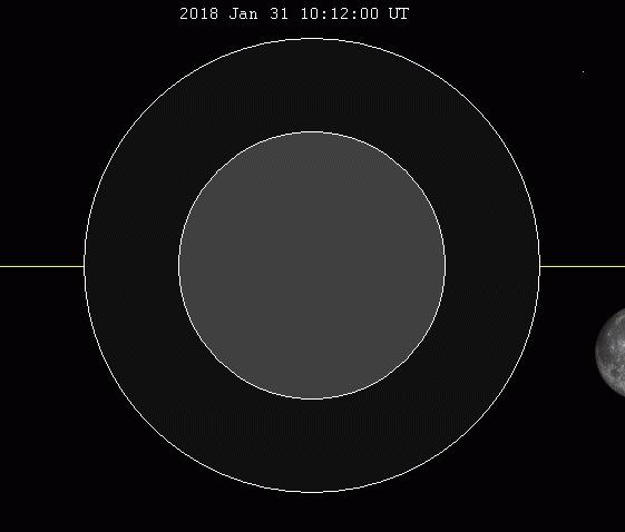 Полное лунное затмение 31 января - супер-голубая-кровавая Луна Лунное затмение, Луна, Голубая луна, Суперлуние, Космос, Гифка, Длиннопост