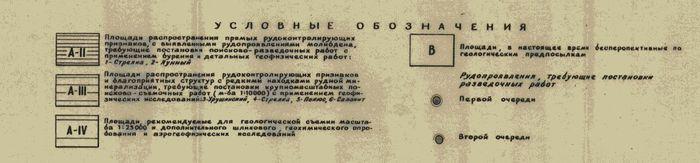 Советская геология как мираж будущего Геология, Длиннопост, Как это работает