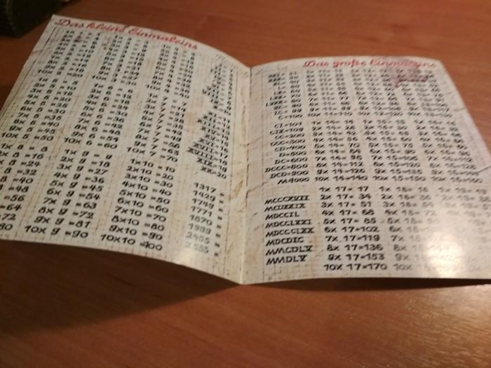 Арифметика по-немецки Арифметика, Калининград, Длиннопост