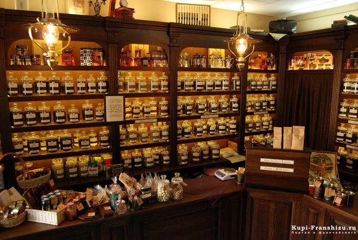Мини-гайд по открытию Чайного Магазина. чай, кофе, малый бизнес, длиннопост