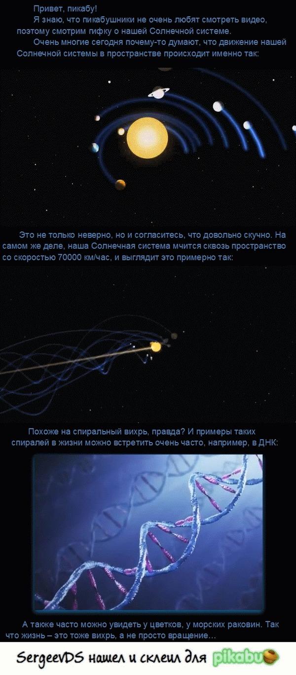 Гиперпространство Митио Каку. Разбор. 1 часть. Гравитация, Мультивселенная, Митио Каку, Гравитон, Масса, Параллельная вселенная, Видео, Гифка, Длиннопост