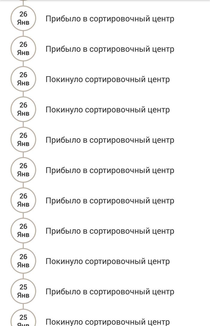 Почта России не определилась Почта России, Посылка, Баг, Длиннопост