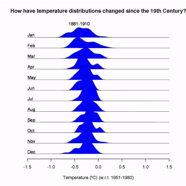 Мифы об изменениях климата (Часть 2) Антропогенез, Xx2век, Глобальное потепление, Погода, Климат, Наука, Гифка, Длиннопост