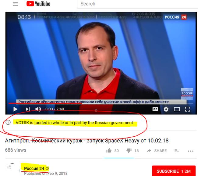 С каких пор Youtube стал помечать спонсируемые гос-вом каналы? Вестивести 24, CNN, Пропаганда, Политика