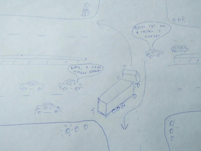 Разворот автопоезда на перекрестке (продолжение) Разворот, Пдд, Автопоезд, Фура, Дальнобой, Перекресток, Длиннопост