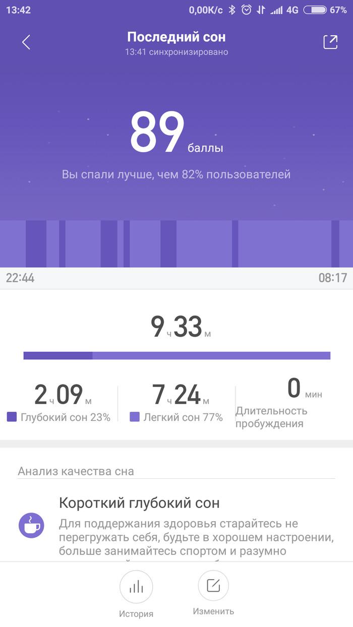 Ставим нереальные цели Жизненные цели, Мотивация, Фитнес-Браслет, Xiaomi, Mi Band 2