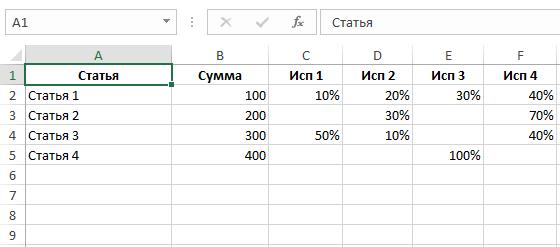 Excelling at Excel вып.2: Циклы в Excel без VBA Excel, Excelling at Excel, Цикл, Без макросов, Длиннопост