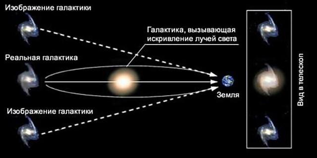 Гравитация или почему падает яблоко Физика, Теория относительности, Гравитация, Юмор, Длиннопост