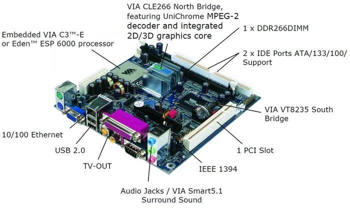 Компьютер под ретро игры (Часть 2). Старое железо, 3dfx, Voodoo2, Old-Hard, Сборка компьютера, Компьютерные игры, Длиннопост