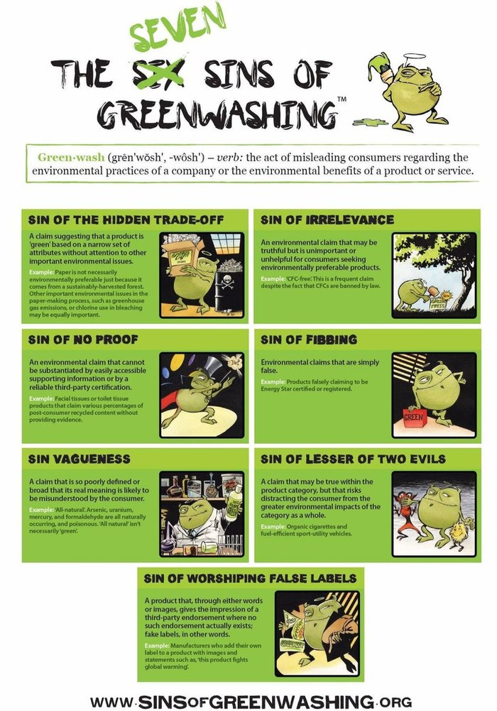 greenwashing misleading claims of environmental benefits essay Of companies that provide misleading environmental claims environmental policies a form of greenwashing and environmental benefits of.