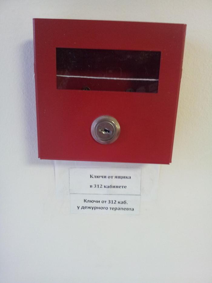 Квест. Ящик, Ключи, Пожарная безопасность, Больница, Квест