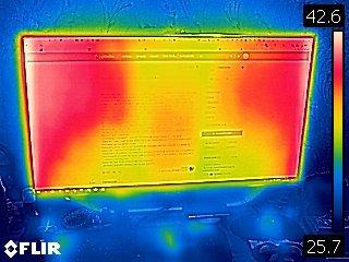 ТепловизорFlir C3 Тепловизор, Длиннопост, Тепло