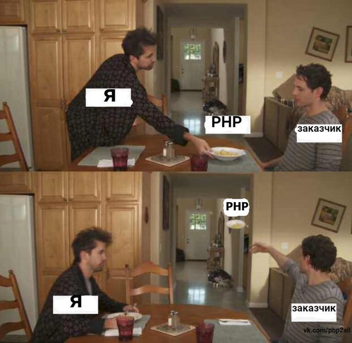 Когда написал заказчику PHP скрипт