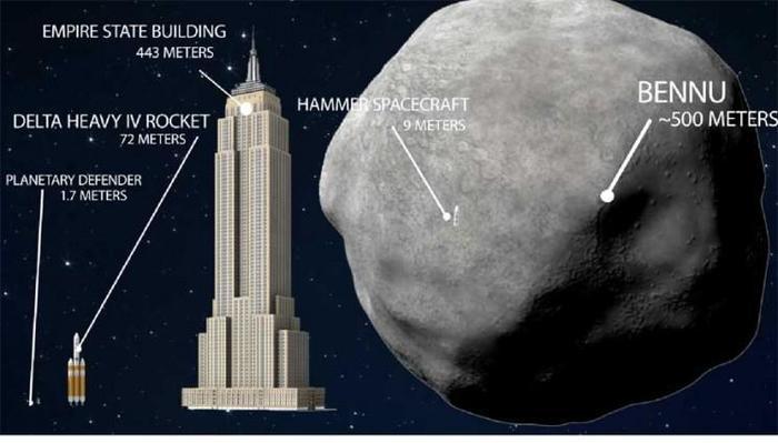 Поможет ли атомная бомба защитить Землю от астероидов? Перевод, Озвучка, Космос, Астероид, Армагеддон, Длиннопост, Newочем