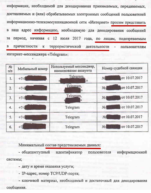 Telegram vs ФСБ 2.0 Telegram, ФСБ, Павел Дуров, Длиннопост