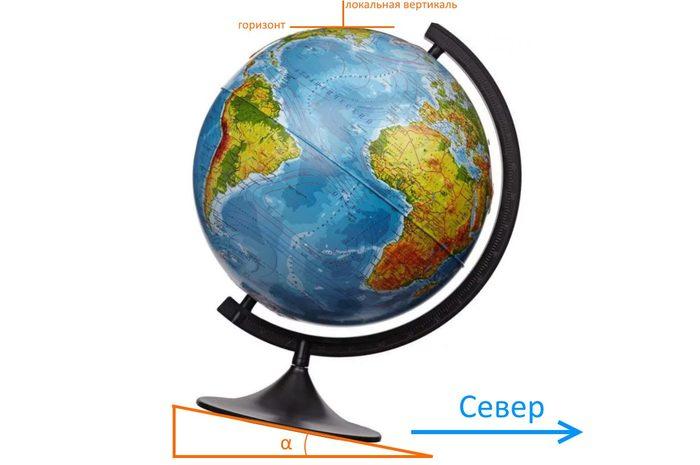 Солнечные часы - глобус Глобус, Солнечные часы, Планета Земля, Астрономия, Плоская земля, Длиннопост