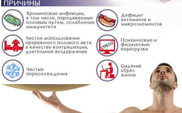 простодин капли от простатита цена в аптеках украины отзывы