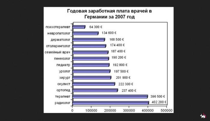 Секс худенькими россия договорились при переписке