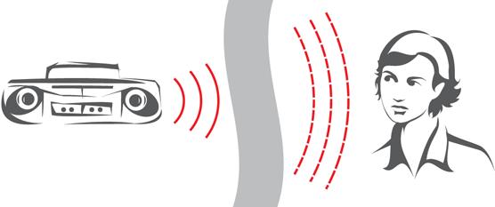 Законы звукоизоляции или как это работает (Часть1.) Звукоизоляция, Шумоизоляция, Квартира, Строительство, Ремонт, Длиннопост