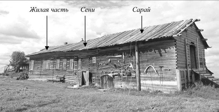 Как жил средневековый русский крестьянин. Милов, Великорусский пахарь, Средневековье, Крестьяне, Длиннопост