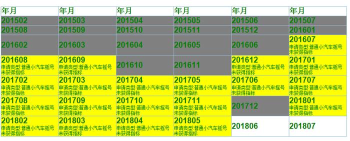 Право купить автомобиль за 700 000 рублей – актуальные китайские тарифы Китай, китайцы, дорожное движение, трафик, водительские права, длиннопост