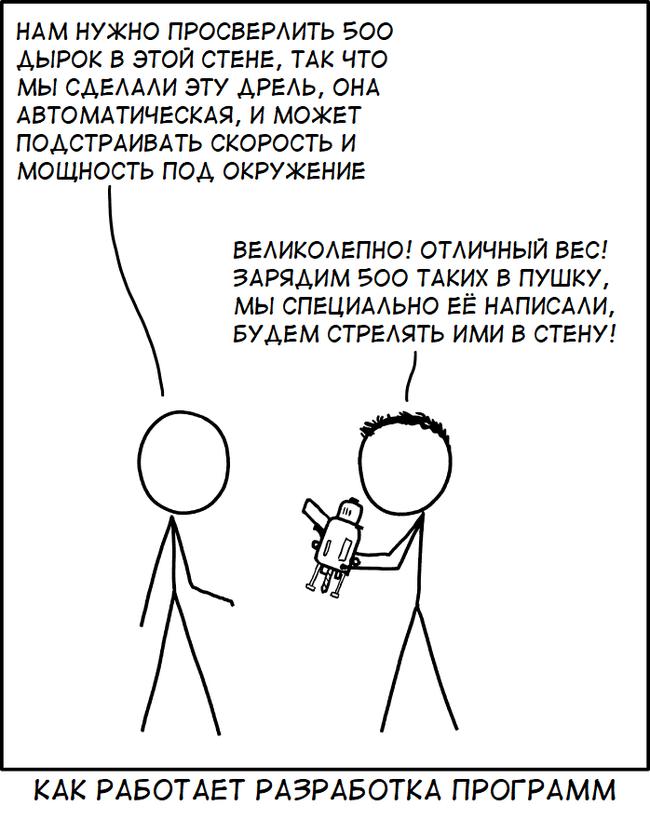 Разработка программ Программист, Юмор, Комиксы, Xkcd, Перевод