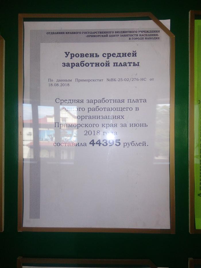 Зарплаты в Приморском крае. Работа, Центр занятости, Зарплата