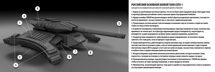 Говорят, в-на украине нашли, наконец, российские танки Юмор, Украина, Танки, Фейк