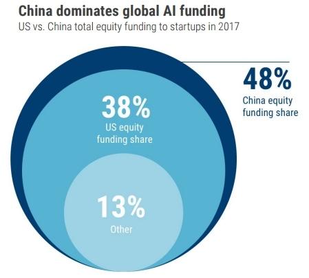 Тренды в разработке систем ИИ. Искусственный интеллект, Тренд, Разработка, Машинное обучение, Тенденция, Аналитика, Длиннопост